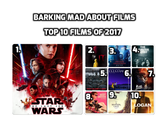 The BMAF Top 10 Films of 2017